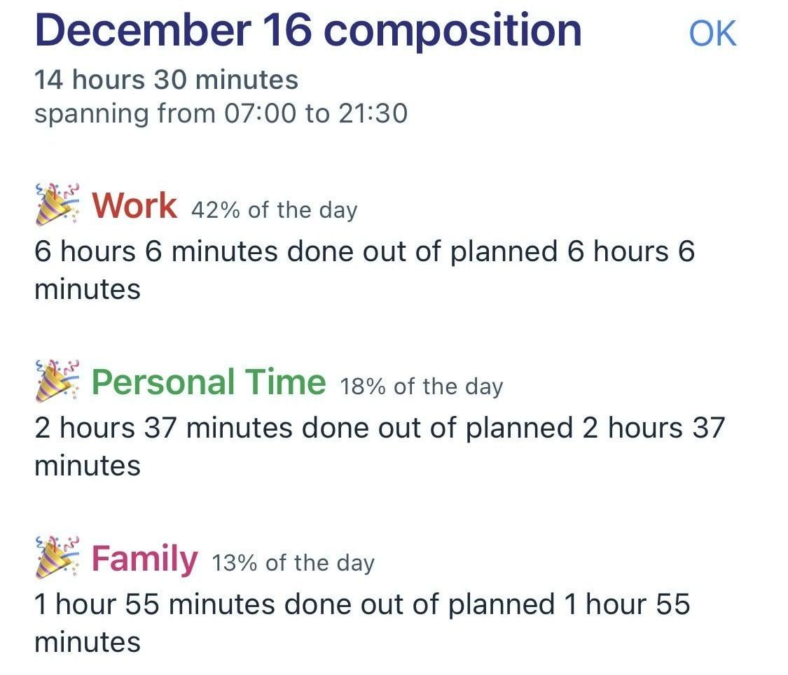 Сколько времени я трачу на работу, семью и себя
