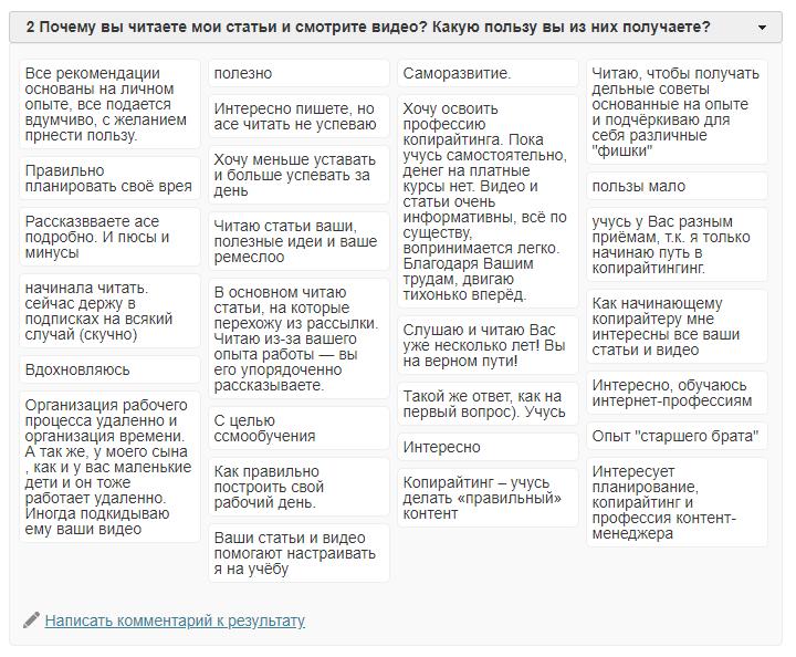 Результаты опроса аудитории: кто и зачем читает этот сайт
